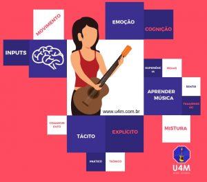 musica e inteligencia